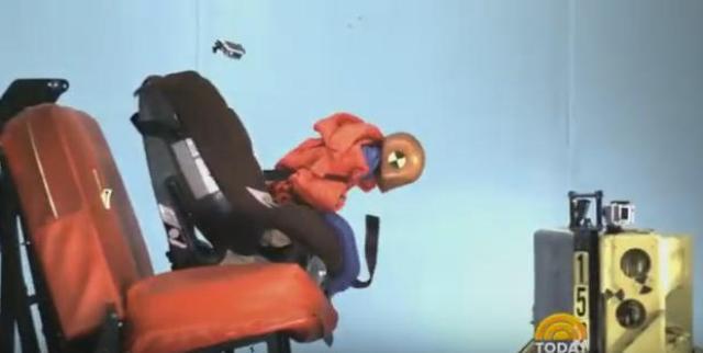 Abrigo y silla infantil, una mala combinación